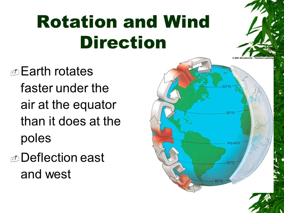 Seasonal Variation  Northern end of Earth's axis tilts toward sun in June and away in December  Difference in tilt causes differences in sunlight intensity and day length  The greater the distance from the equator, the more pronounced the seasonal changes