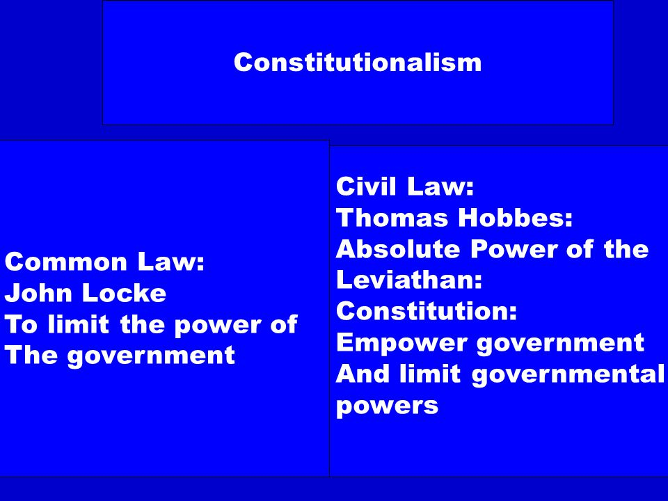 Constituting a State or Constituting a government Legitimacy of the state / or Government Rule of Law versus Rule of the Laws (legis- Lature) Federalism: Limit federal power Accommodate Diversity Federalism