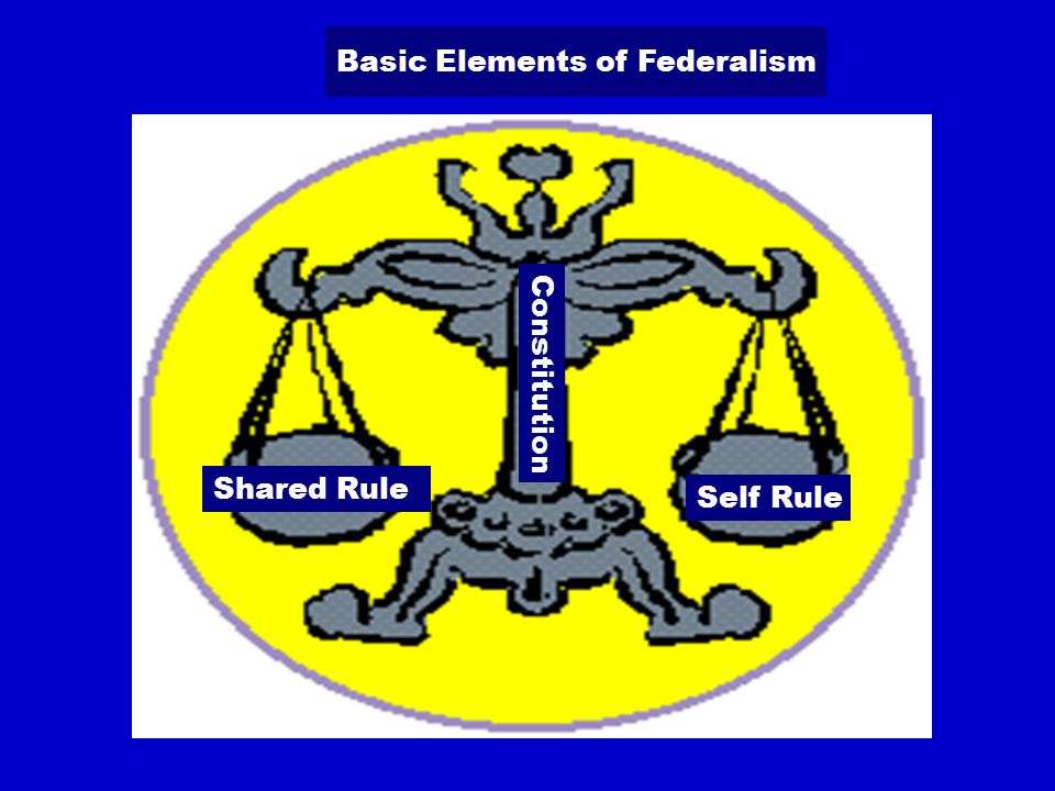 Decon- centration administra- tive Decision Order Revoca- tion Decentrali- Sation Legislation Autonomy Responsi- Bility Finance Federation Constitu- Tion Constitu- tion ma- king Legitimacy Confede- Ration Treaty Legitimacy Internatio- nal court Federalism Unitary state - Confederation Decentralization
