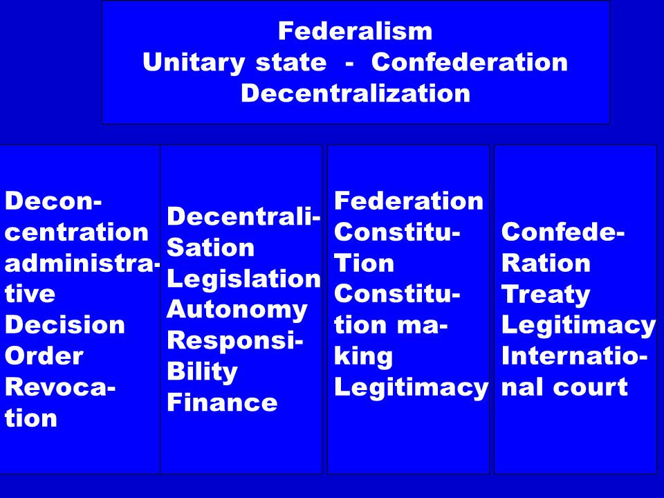 Institutions are the means through which federal government is delivered Consider two categories: Specifically federal institutions Institutions of democratic constitutional government These categories are interdependent Federalism affects democratic institutions and the choice of democratic institutions affects federalism Institutions