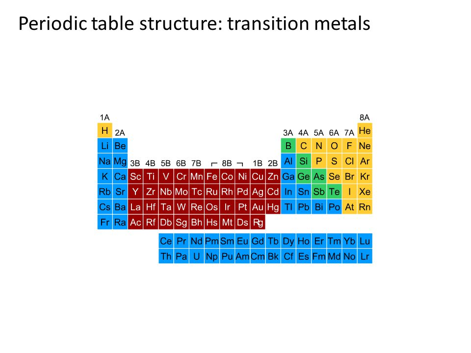 Periodic table structure: lanthanides and actinides