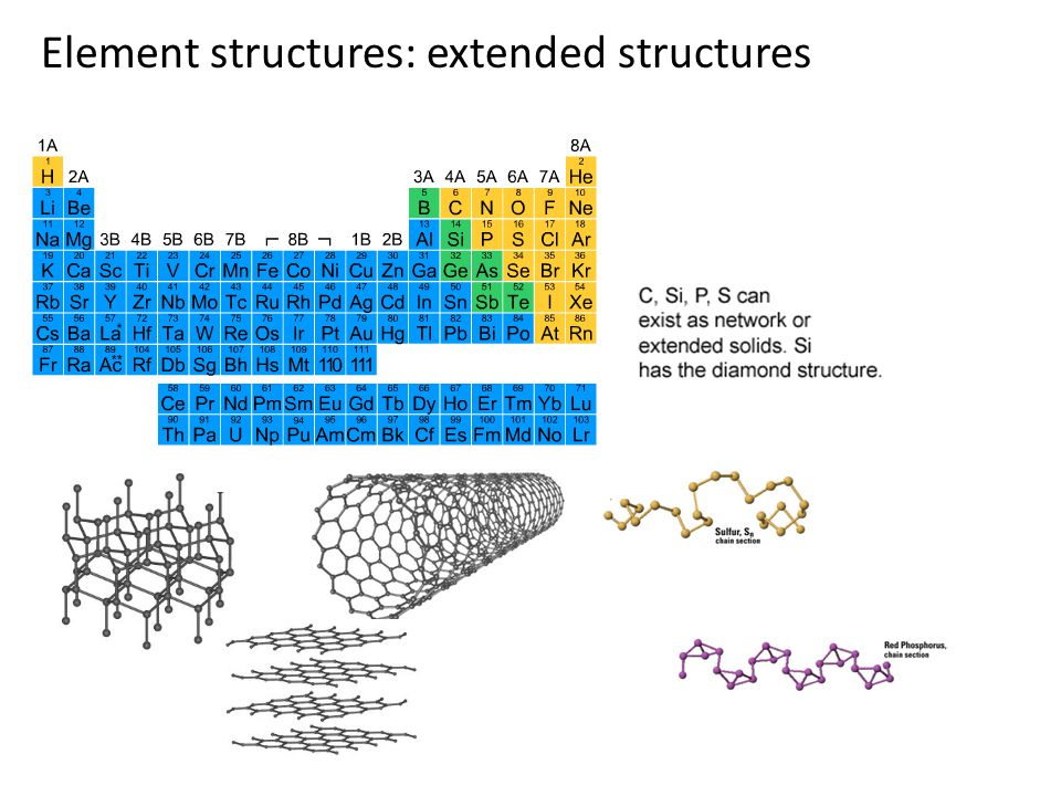 Element structures: allotropes (same element, different structures)