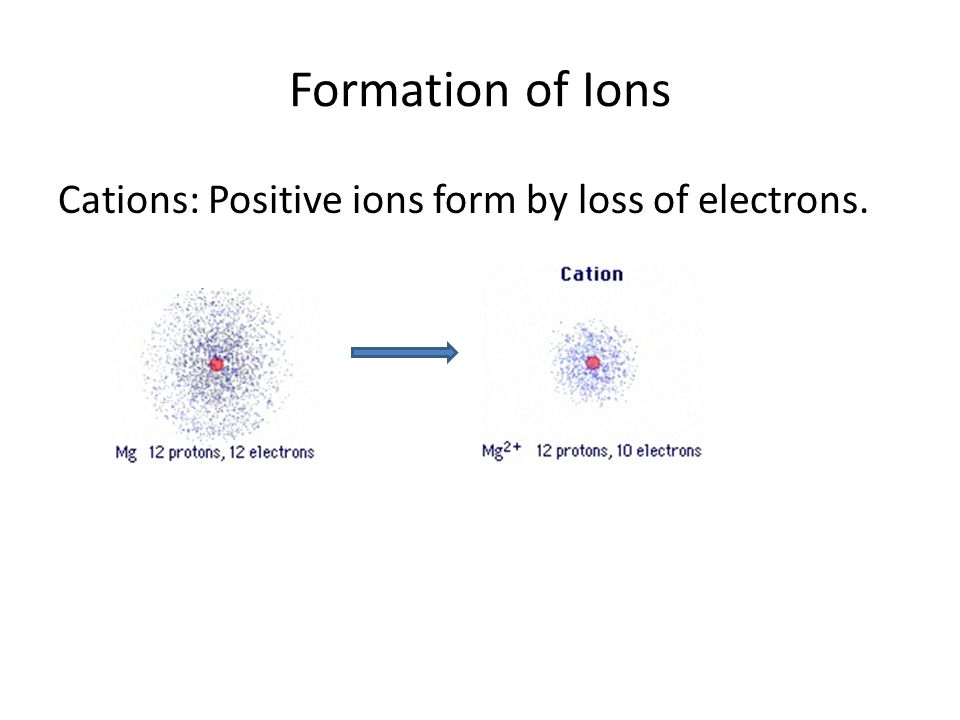 Formation of Ions Anions: Negative ions form by gain of electrons.