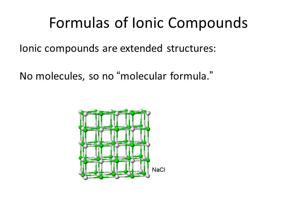 Naming Ionic Compounds Ionic compound name = cation name + anion name The word ion is dropped from the ion names.