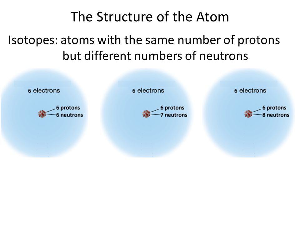 The Structure of the Atom Isotopes and average atomic weight: The average atomic weight of an element depends on the mass of the atoms but also on the relative abundance of each isotope.