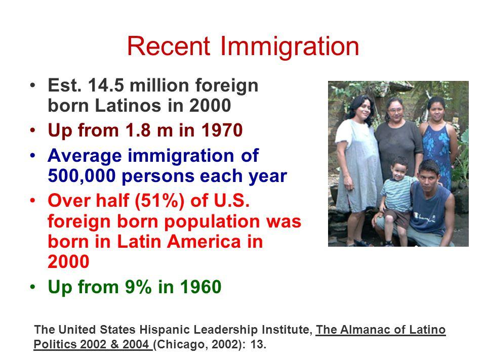 Hispanic/Latino Diversity Racial Cultural Religious Linguistic Socioeconomic