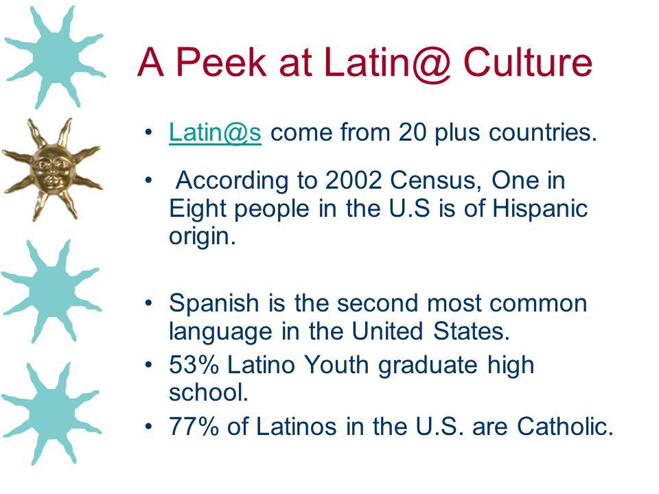 A Peek into Latin@ Culture Personalismo Familismo Collectivismo Traditional Gender Roles