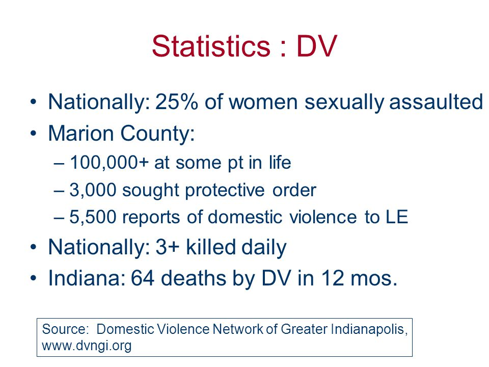 Statistics : Domestic Homicide Nationally: 3+ killed daily Indiana: 64 deaths by DV in 12 mos.