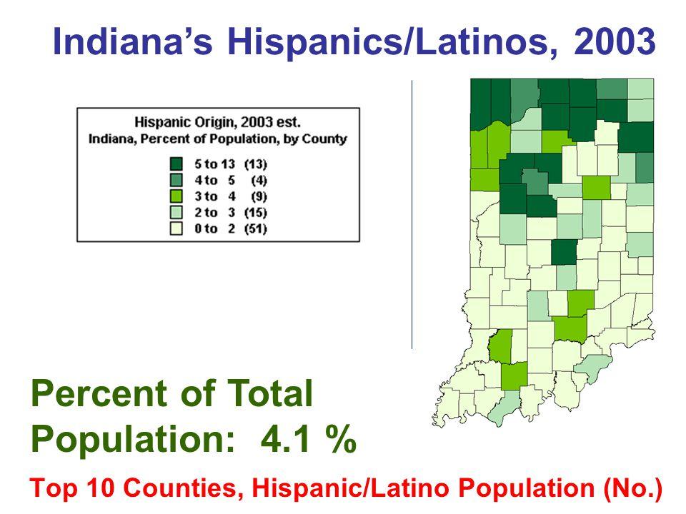 Indiana's Hispanics/Latinos, 2004 AGS 2004 (2005) Count Total Population: 2002: 236,733 2004: 255,755