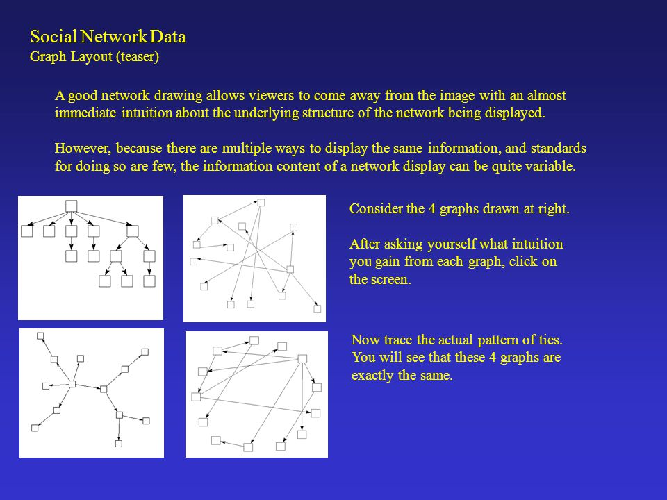 Network visualization helps build intuition, but you have to keep the drawing algorithm in mind.