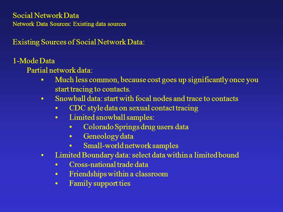 Existing Sources of Social Network Data: 1-Mode Data Complete network data: Significantly less common and never perfect.