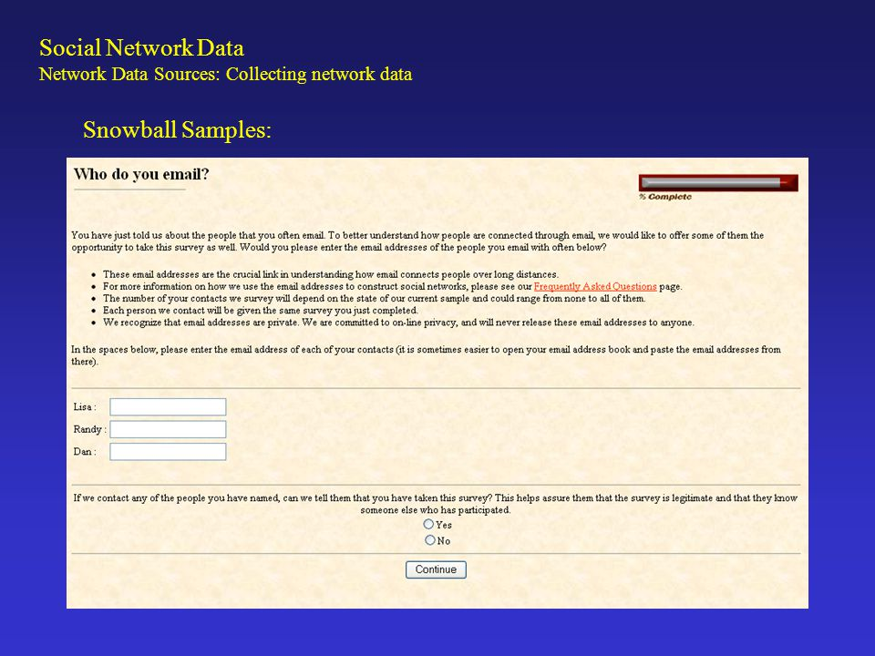 Complete Network data Data collection is concerned with all relations within a specified boundary.
