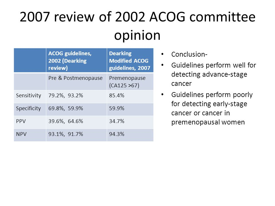 2011 review of (2002) ACOG committee opinion Miller RW et al.