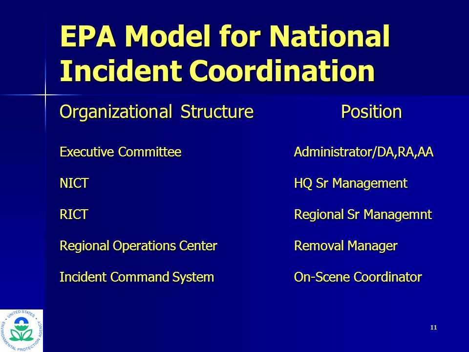 12 EPA Model for National Incident Coordination Executive Committee:Executive Committee: – Convened by Administrator to include AAs and RAs – Defines and supports strategic vision of response – Addresses significant Agency and inter- Agency policy issues