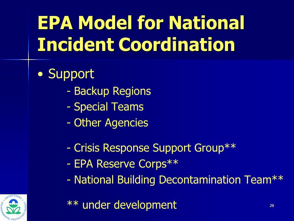 21 EPA's Model for National Incident Coordination Level of Coordination National Command Area Command Tactical Operations OrganizationalPosition Administrator.DA, AA HQ Senior Mgt.
