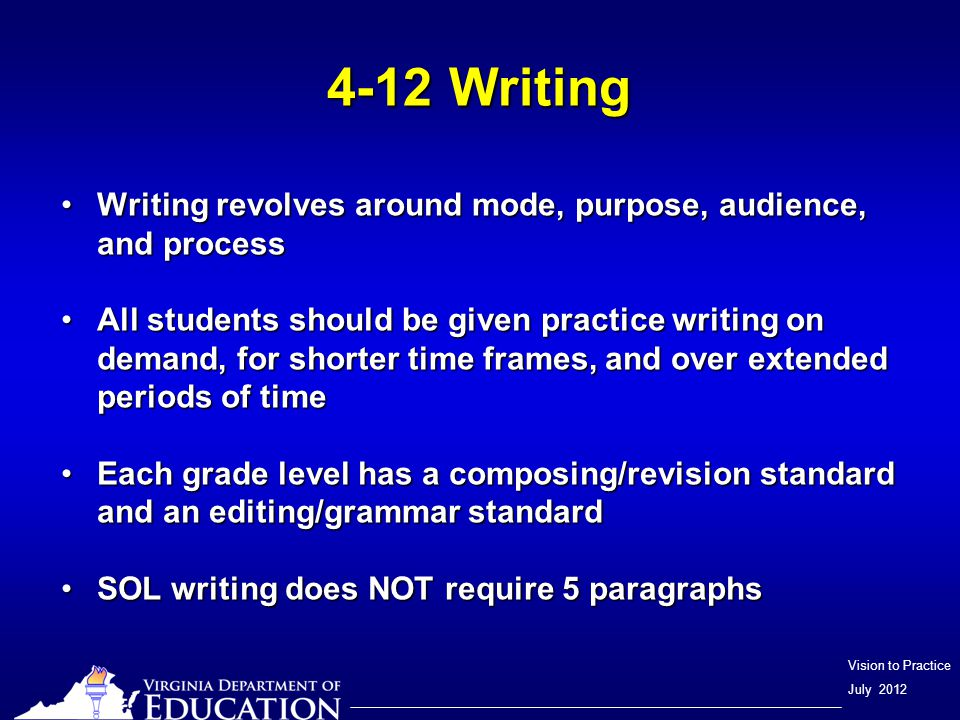 Vision to Practice July 2012 4-12 Writing Provide students with opportunities to compose using computer technology (NAEP; SOL writing online 5, 8, EOC)Provide students with opportunities to compose using computer technology (NAEP; SOL writing online 5, 8, EOC) Provide students opportunities to use the Online Practice SOL Writing Tool (no prompts provided)Provide students opportunities to use the Online Practice SOL Writing Tool (no prompts provided) Teaching writing is an expectation of every grade, not only tested gradesTeaching writing is an expectation of every grade, not only tested grades Self- and peer-editing opportunities for students are essentialSelf- and peer-editing opportunities for students are essential