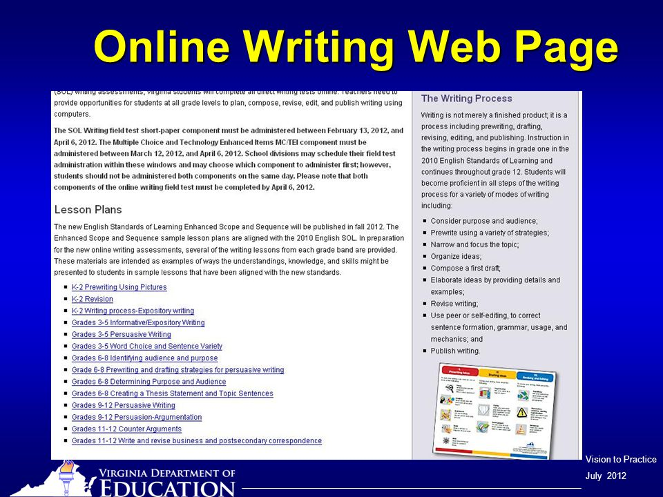 Vision to Practice July 2012 Writing Resources Downloadable Writing Process graphic