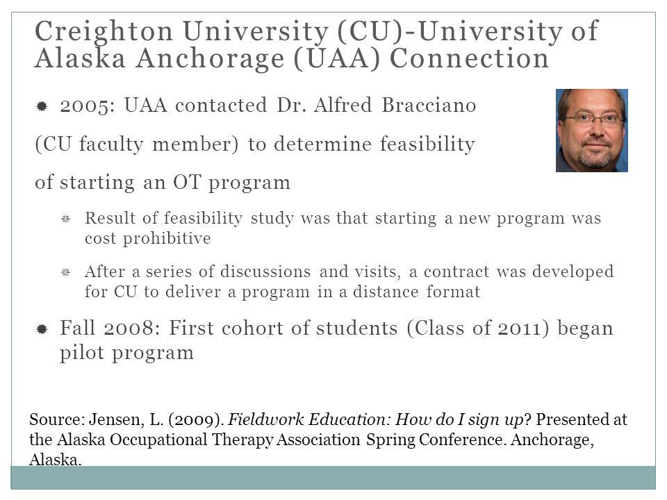 CU Distance OT Program Source: Jensen, L.(2009). Fieldwork Education: How do I sign up.