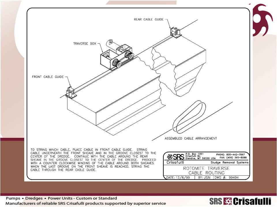 SLUDGE HANDLING SYSTEM START UP AND OPERATION INSTRUCTIONS Read motor operators manual thoroughly before starting motor.