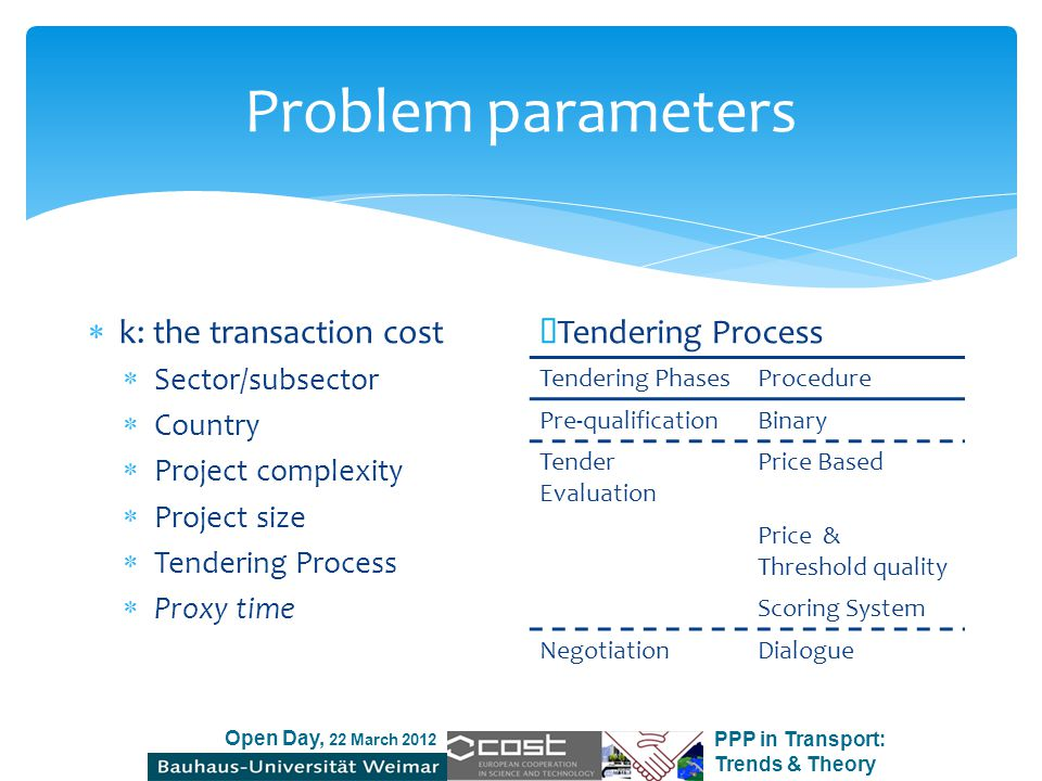 Open Day, 22 March 2012 PPP in Transport: Trends & Theory Bidding Equilibrium Models with Transaction Costs Lowest Price Where  π i = profit for the i-th bidder  θ i = production cost for the i-th bidder  k = transaction cost  F(θ) = cumulative density probability function  Production cost function