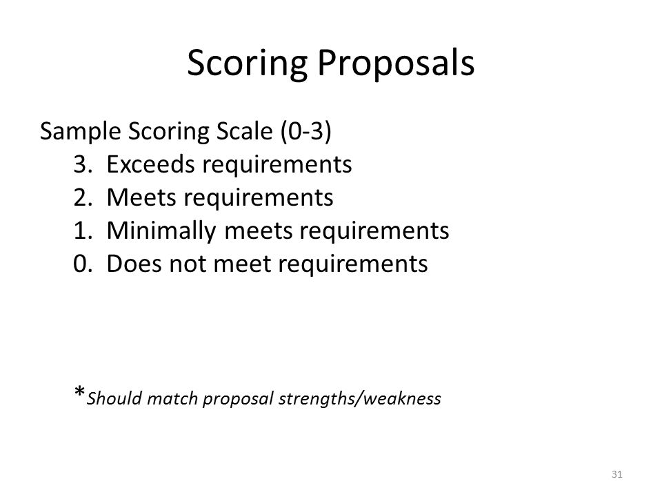 Rating Considerations 90-100%: Meets or exceeds all requirements 80-89%: Meets all requirements and standards 70-79%: Proposal indicates a basic understanding 60-69%: Proposal indicates only a marginal 0 - 59%: Proposal demonstrates a significant lack of understanding of the requirements.