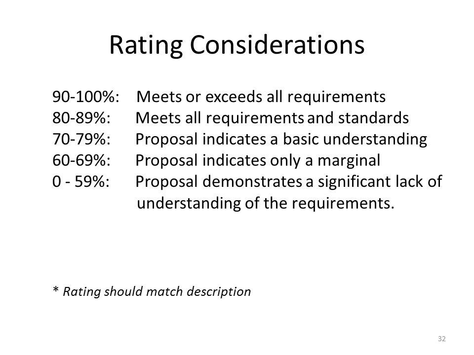 Bad things do happen.Unbalanced and missing bid prices Bid Calculation Errors Material vs.