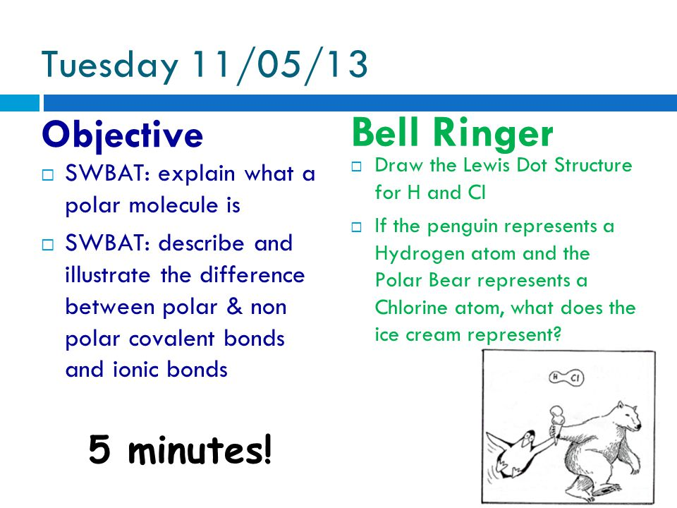 Tuesday 11/05/13 Objective  SWBAT: explain what a polar molecule is  SWBAT: describe and illustrate the difference between polar & non polar covalent bonds and ionic bonds Bell Ringer 5 minutes.