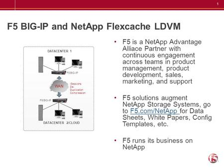 1 F5 BIG-IP and NetApp Flexcache LDVM F5 is a NetApp Advantage Alliace Partner with continuous engagement across teams in product management, product development,