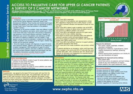ACCESS TO PALLIATIVE CARE FOR UPPER GI CANCER PATIENTS A SURVEY OF 5 CANCER NETWORKS DR Bailey 1 C Wood 2 and M Goodman 3.