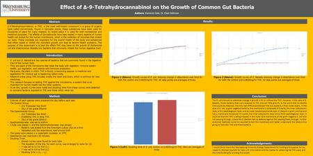 Effect of Δ-9-Tetrahydrocannabinol on the Growth of Common Gut Bacteria Δ-9-Tetrahydrocannabinol, or THC, is the most well-known compound in a group of.