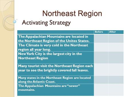 Northeast Region Activating Strategy BeforeAfter The Appalachian Mountains are located in the Northeast Region of the Unites States. The Climate is very.