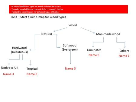 TASK – Start a mind-map for wood types