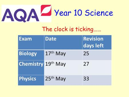 Year 10 Science The clock is ticking…… ExamDateRevision days left Biology17 th May25 Chemistry19 th May27 Physics25 th May33.