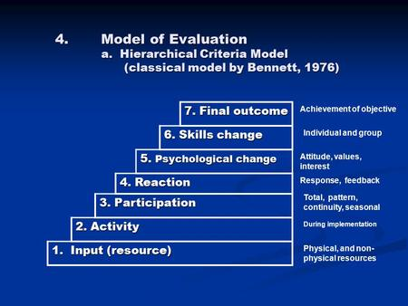 4.Model of Evaluation a. Hierarchical Criteria Model (classical model by Bennett, 1976) 1. Input (resource) 2. Activity 3. Participation 4. Reaction 5.