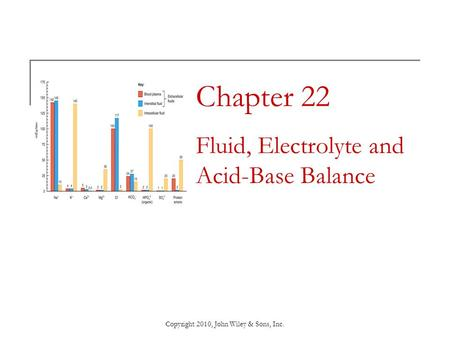 Copyright 2010, John Wiley & Sons, Inc. Chapter 22 Fluid, Electrolyte and Acid-Base Balance.