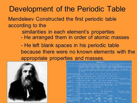 Development of the Periodic Table Mendeleev Constructed the first periodic table according to the similarities in each element's properties - He arranged.