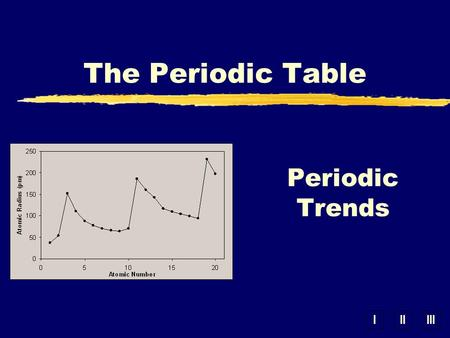 IIIIII Periodic Trends The Periodic Table. Periodic Law zWhen elements are arranged in order of increasing atomic #, elements with similar properties.