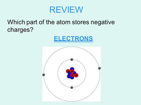 REVIEW Which part of the atom stores negative charges? ELECTRONS.