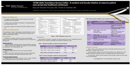 """STAR (Safe Transitions Across CaRe): A resident and faculty initiative to improve patient care across the healthcare continuum Nancy M. Denizard-Thompson,"