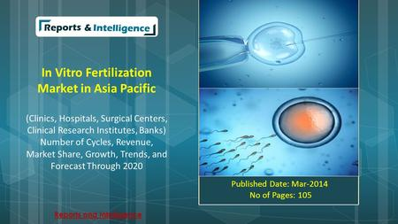 In Vitro Fertilization Market in Asia Pacific (Clinics, Hospitals, Surgical Centers, Clinical Research Institutes, Banks) Number of Cycles, Revenue, Market.