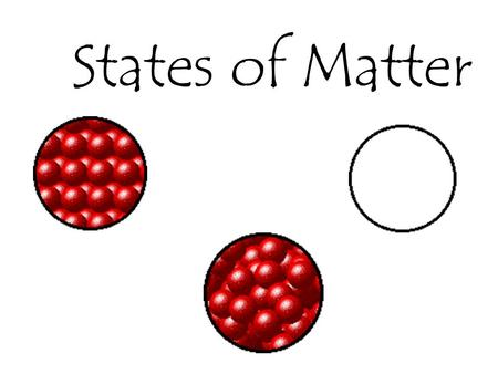 States of Matter Solid Definite shape Definite volume Particles are packed tightly together Particles can only vibrate, not move.