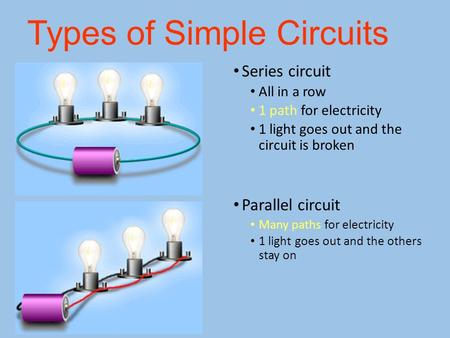 Types of Simple Circuits Series circuit All in a row 1 path for electricity 1 light goes out and the circuit is broken Parallel circuit Many paths for.