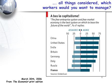 1 …. all things considered, which workers would you want to manage? March 30th, 2006 From The Economist print edition.