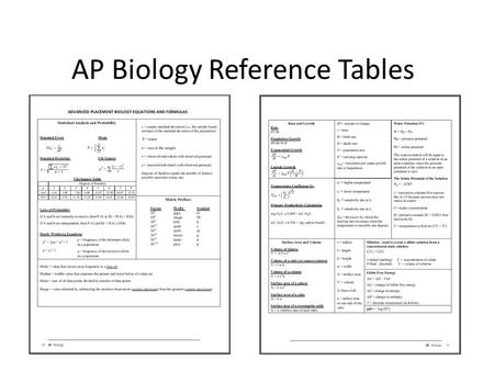 AP Biology Reference Tables. Biology Reference Tables are New There is a push to make AP biology more quantitative, mathematical There are aspects of.