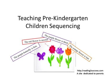 Teaching Pre-Kindergarten Children Sequencing The purple butterfly is first. The red flower is second. The purple flower is third. The orange flower is.