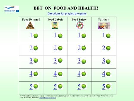 BET ON FOOD AND HEALTH! Food PyramidFood LabelsFood SafetyNutrients 1111 2222 3333 4444 5555 © Andreea Silter (Comenius project coordinator) and the Comenius.