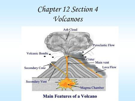 Chapter 12 Section 4 Volcanoes. Chapter 12 Section 4 – What You'll Learn - page 373 Before you read - write the reading's objectives in this space: 1.