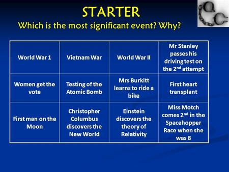 STARTER Which is the most significant event? Why? World War 1Vietnam WarWorld War II Mr Stanley passes his driving test on the 2 nd attempt Women get the.