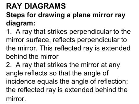 RAY DIAGRAMS Steps for drawing a plane mirror ray diagram: 1. A ray that strikes perpendicular to the mirror surface, reflects perpendicular to the mirror.