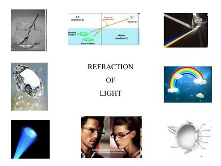 1 REFRACTION OF LIGHT. 2 Chapter 18 Objectives: 1) Define refraction of light including examples. 2) Know which direction a light ray bends as it travels.
